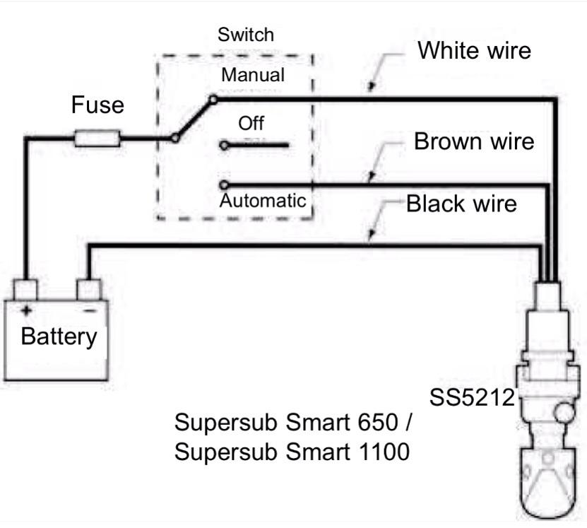pilsipump whale supersub 650 automaatne