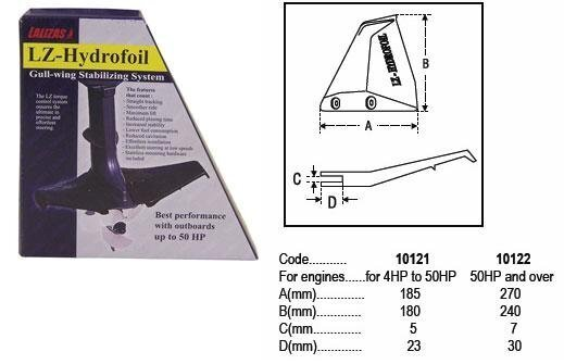 Hydrofoil up to 50 HP